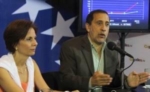 """José Guerra afirma que """"la inflación derrotó al Gobierno"""""""