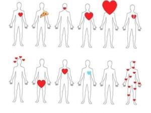 ¿Qué tipo de corazón tienes?, según tu signo zodiacal