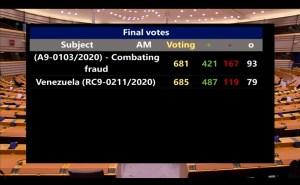 Estos son los 18 puntos claves de la resolución aprobada por el Parlamento Europeo sobre Venezuela
